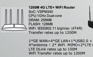1200M 4G LTE+WIFI Router