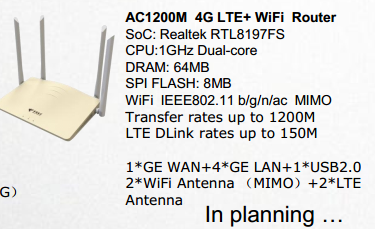 AC1200M 4G LTE+WIFI Router