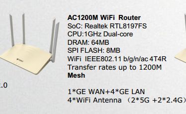 AC1200M WIFI Router