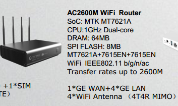AC2600M WIFI Router